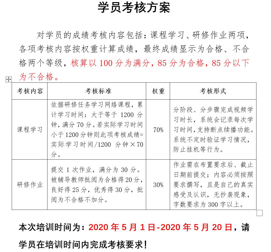 考核方案图.png